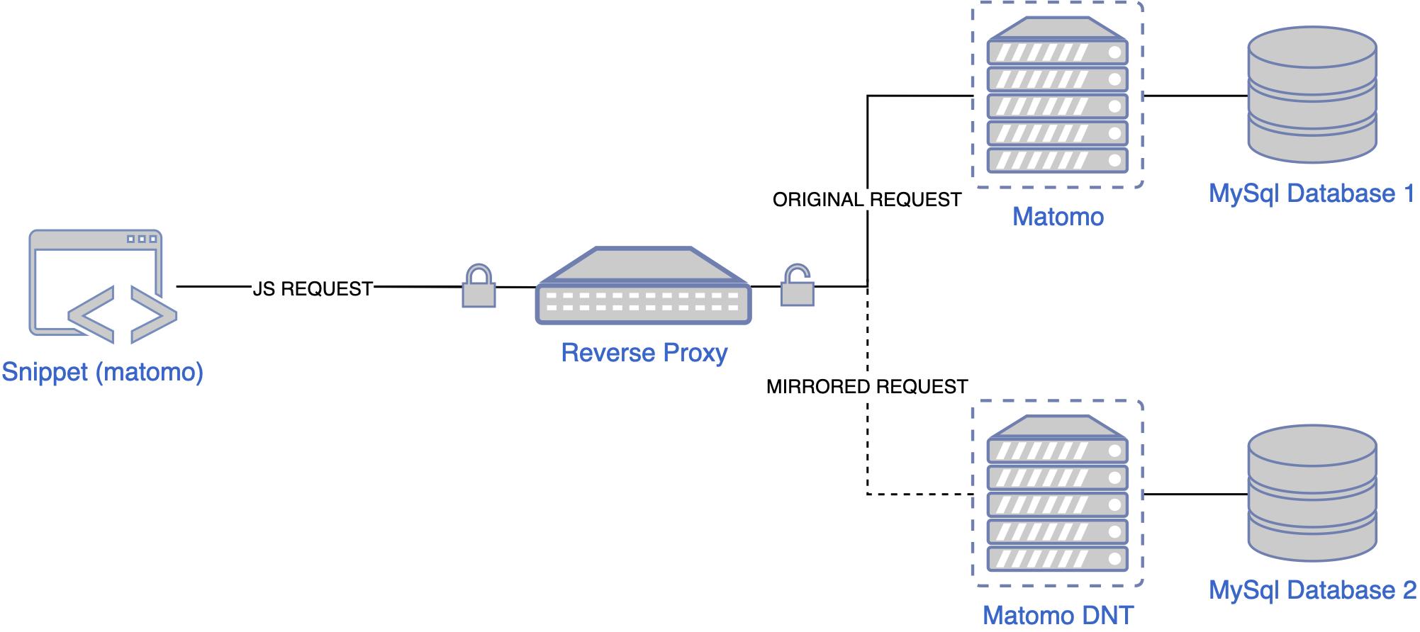 img/setup/proxy_mirror.png
